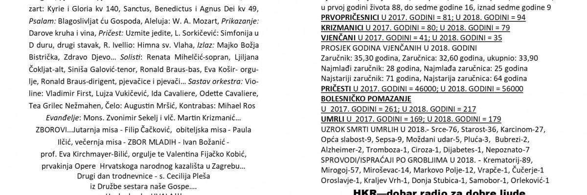 Župni listić 10.2.2019. – župna statistika